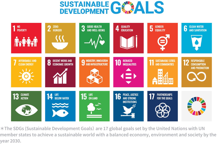 SDGs重点テーマ