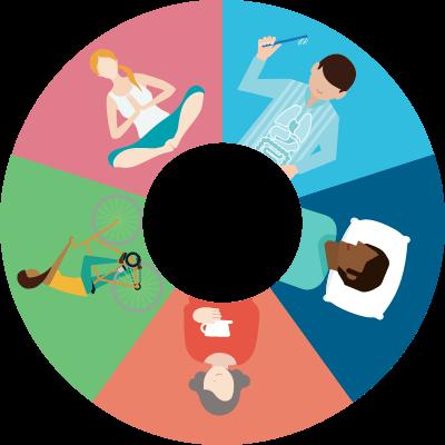 holistic health care sunstar global website