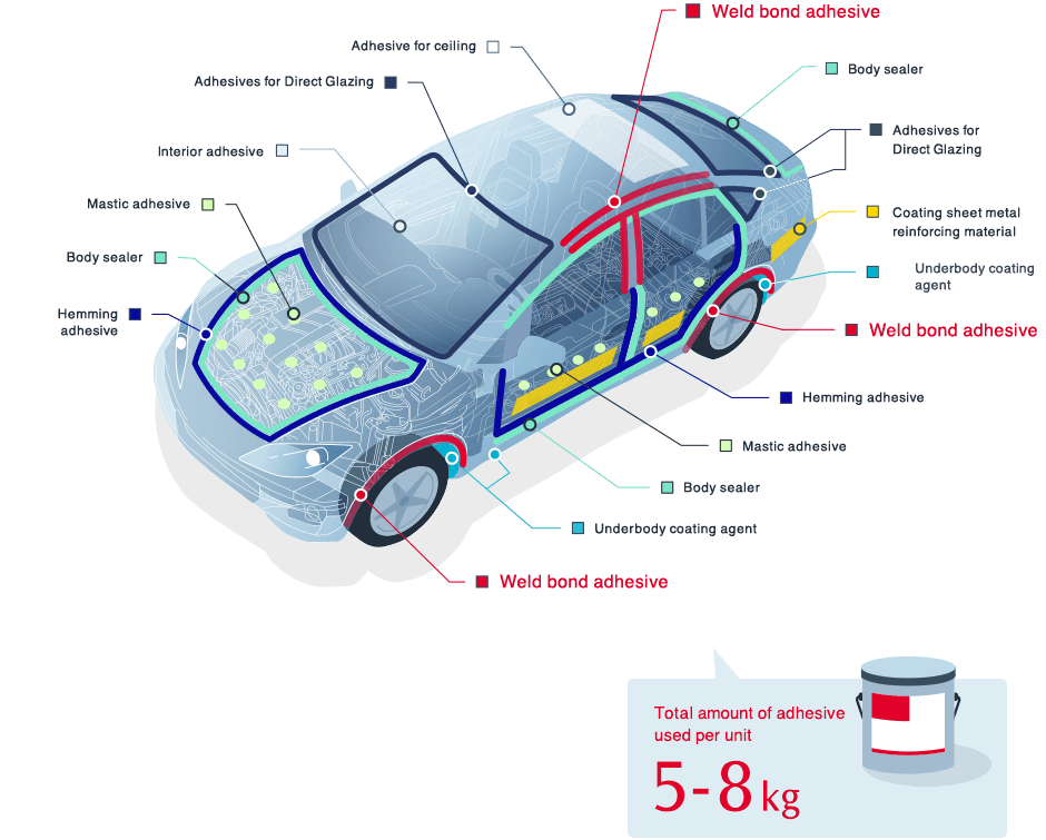 Supporting global automotive innovation with adhesive technology ...