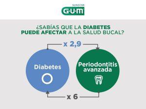 sunstargumdiabetes-300x225