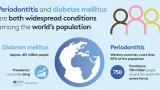 Perio&Diabetes project